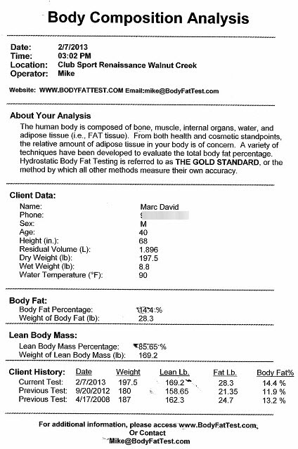 body-composition-analysis